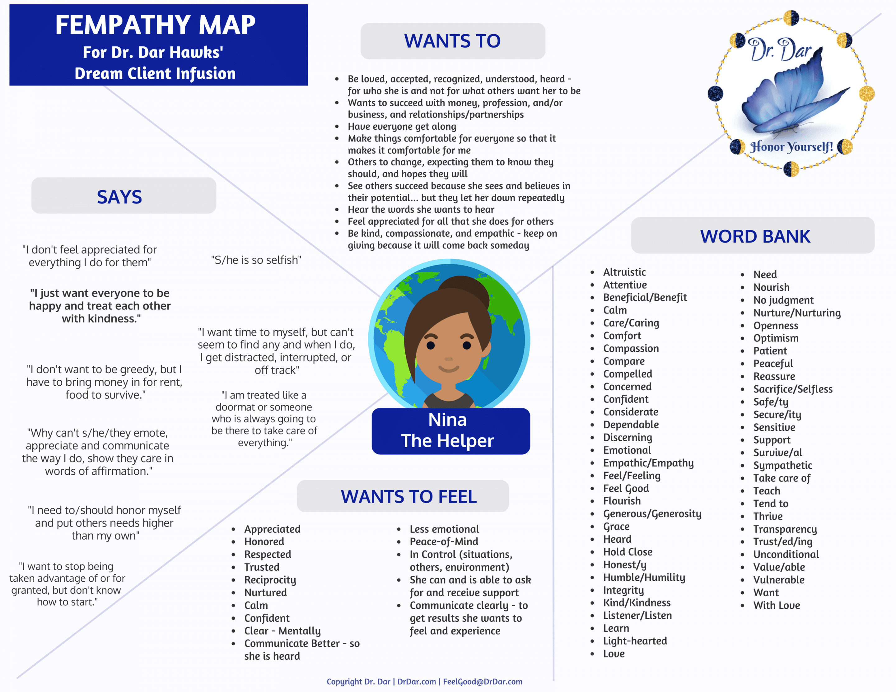 Fempathy Map Hd Page 2 - Aligned Dream Client For Dr. Dar Hawks.png